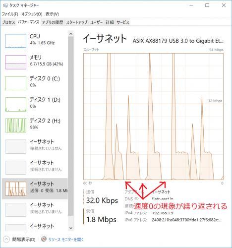 ネットワークが一定間隔で通信弾が起きている